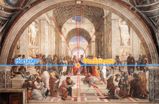 zentralperspektive-malerei